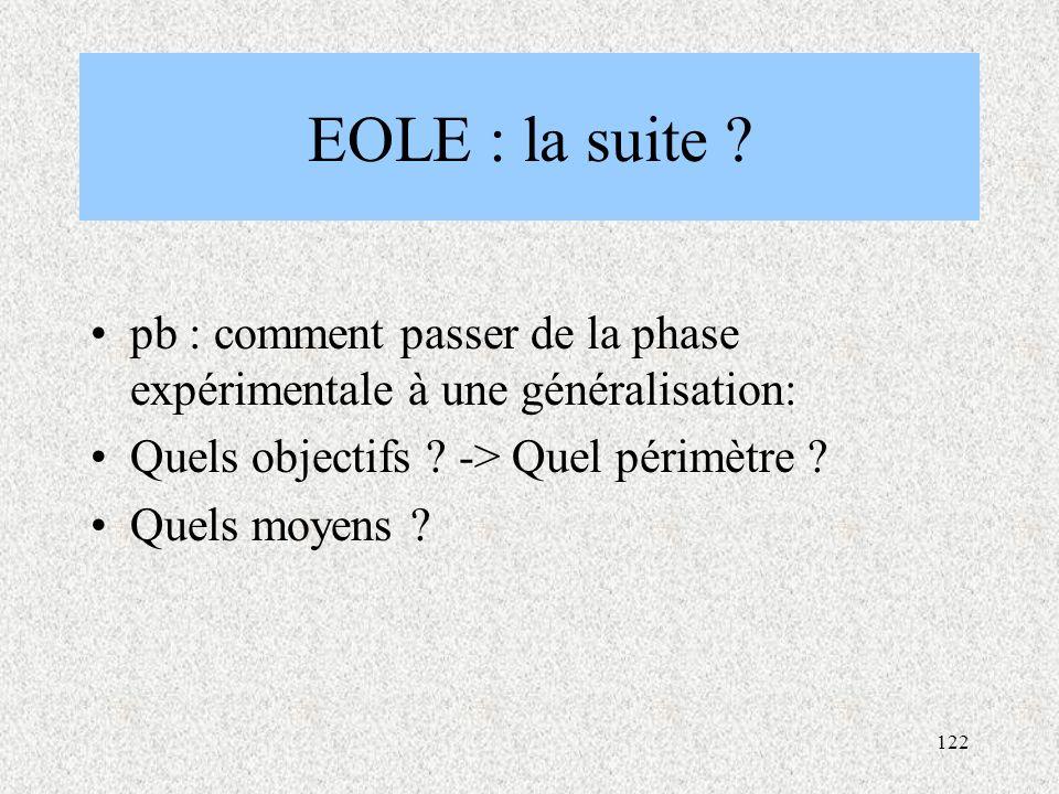 EOLE : la suite pb : comment passer de la phase expérimentale à une généralisation: Quels objectifs -> Quel périmètre