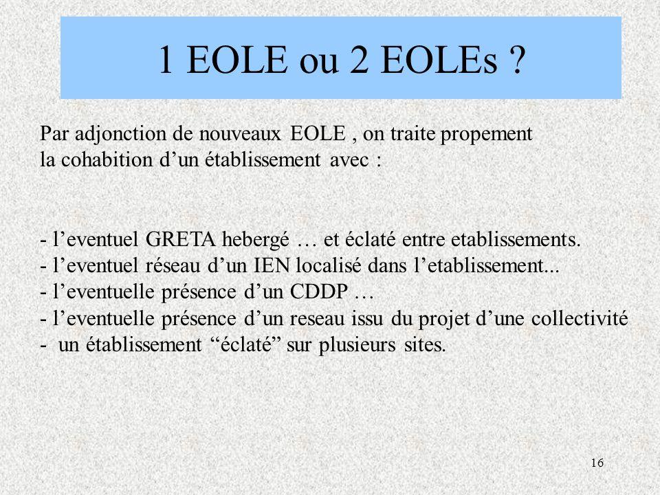 1 EOLE ou 2 EOLEs Par adjonction de nouveaux EOLE , on traite propement. la cohabition d'un établissement avec :