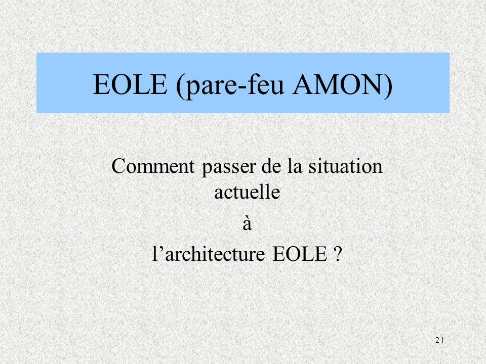 Comment passer de la situation actuelle à l'architecture EOLE