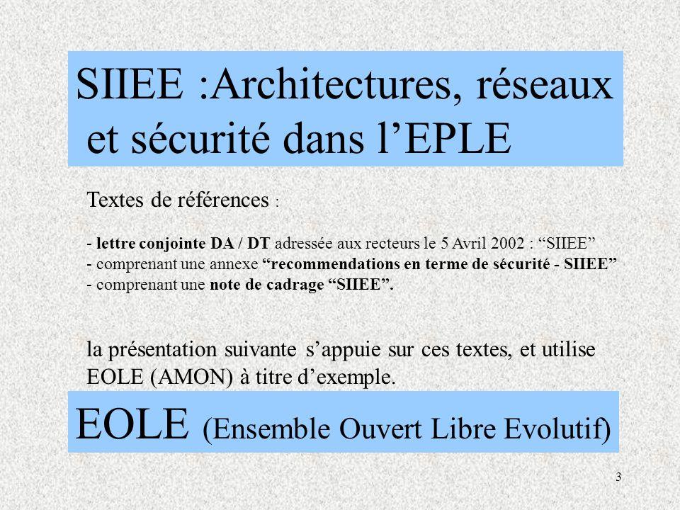 SIIEE :Architectures, réseaux et sécurité dans l'EPLE