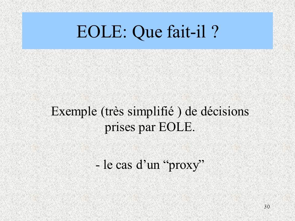 Exemple (très simplifié ) de décisions prises par EOLE.