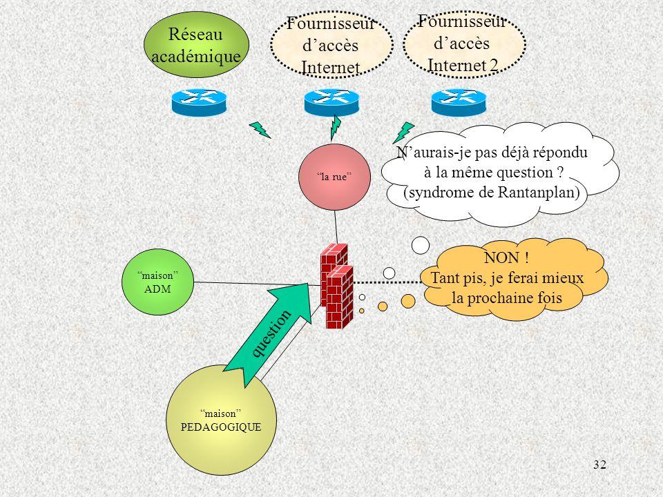 Fournisseur d'accès Internet 2