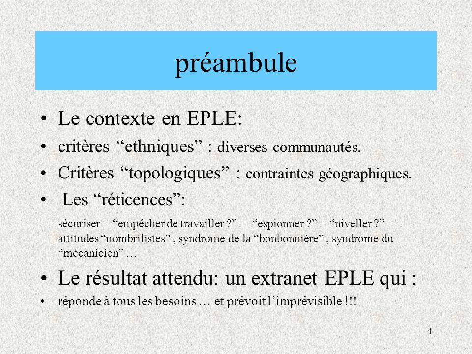 préambule Le contexte en EPLE: