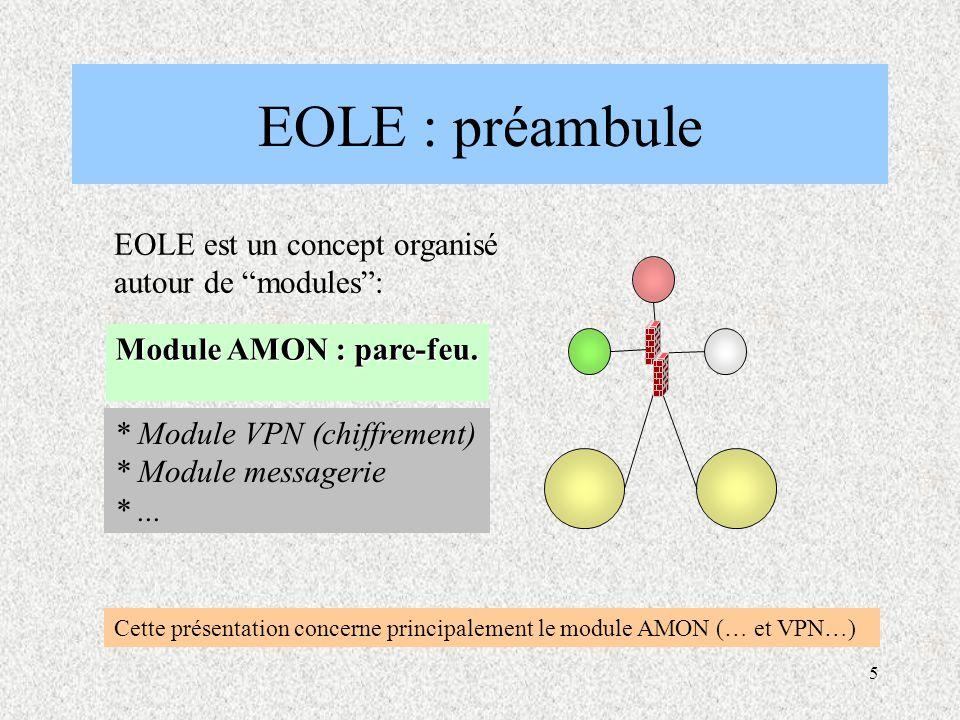 EOLE : préambule EOLE est un concept organisé autour de modules :