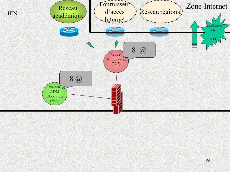 Zone Internet 8 @ 8 @ Réseau académique Fournisseur d'accès Internet