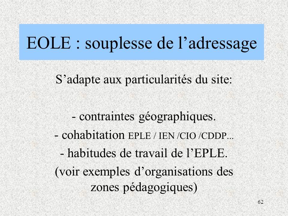 EOLE : souplesse de l'adressage