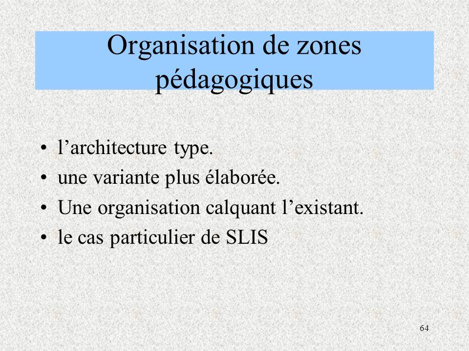 Organisation de zones pédagogiques