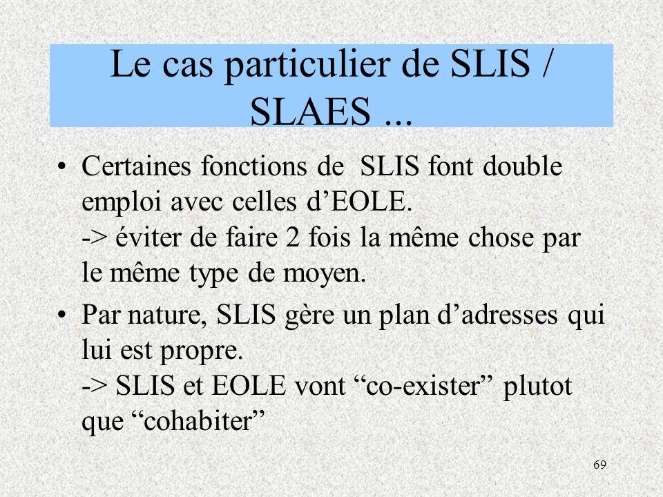Le cas particulier de SLIS / SLAES ...