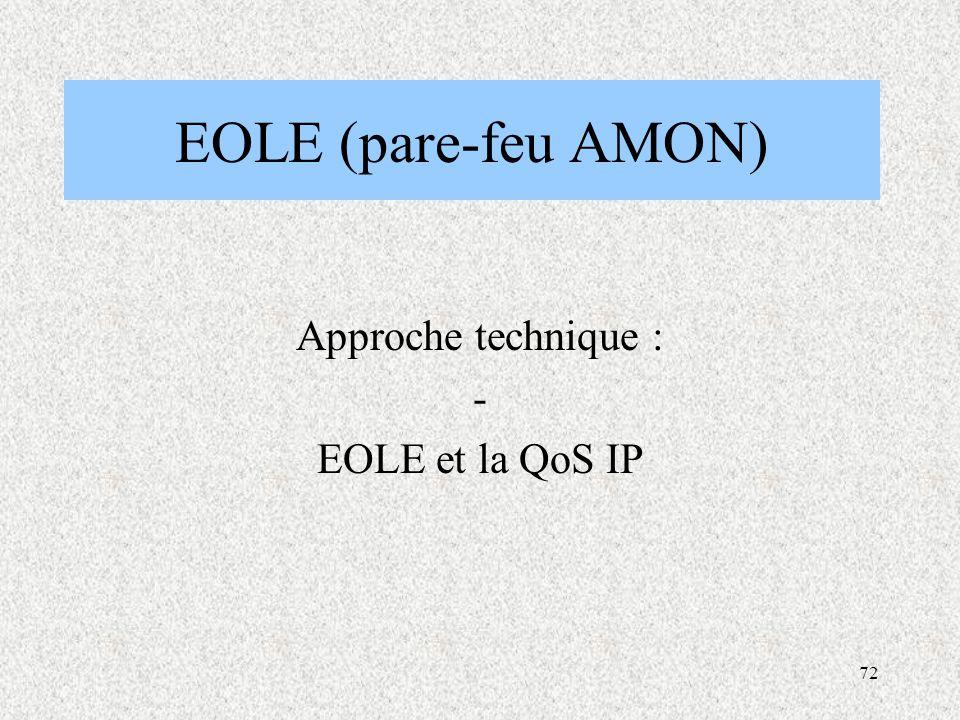 Approche technique : - EOLE et la QoS IP