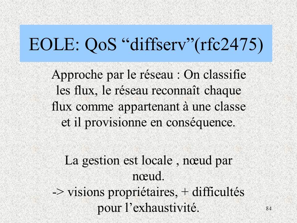 EOLE: QoS diffserv (rfc2475)