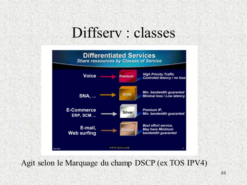 Diffserv : classes Agit selon le Marquage du champ DSCP (ex TOS IPV4)