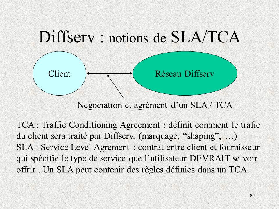 Diffserv : notions de SLA/TCA