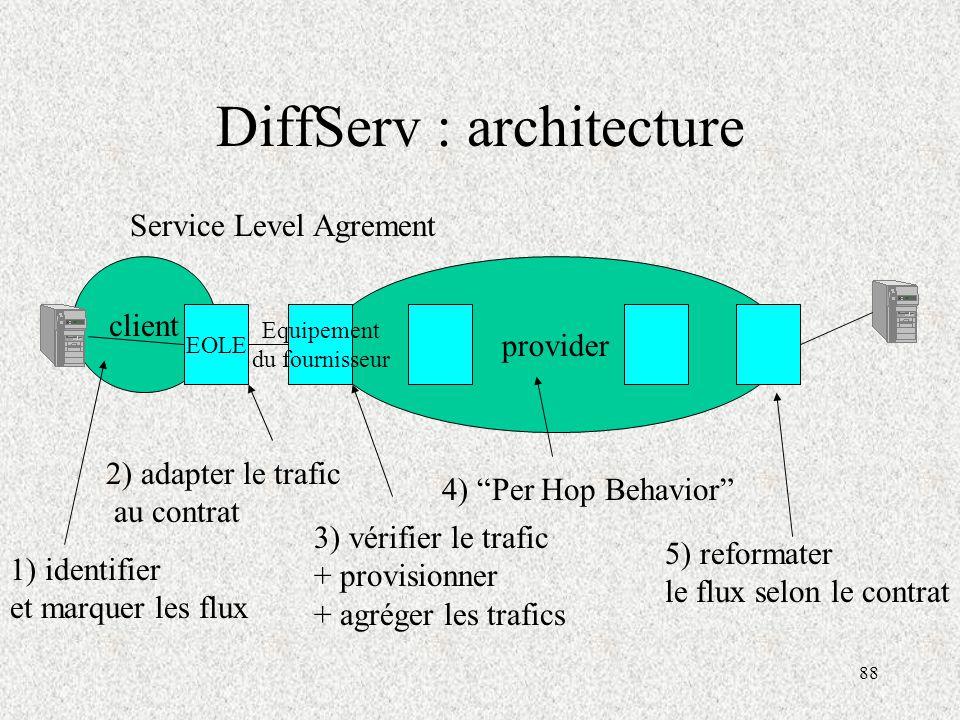 DiffServ : architecture