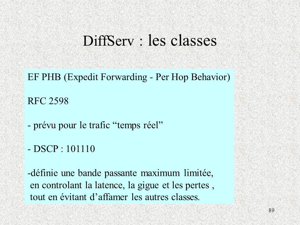 DiffServ : les classes EF PHB (Expedit Forwarding - Per Hop Behavior)