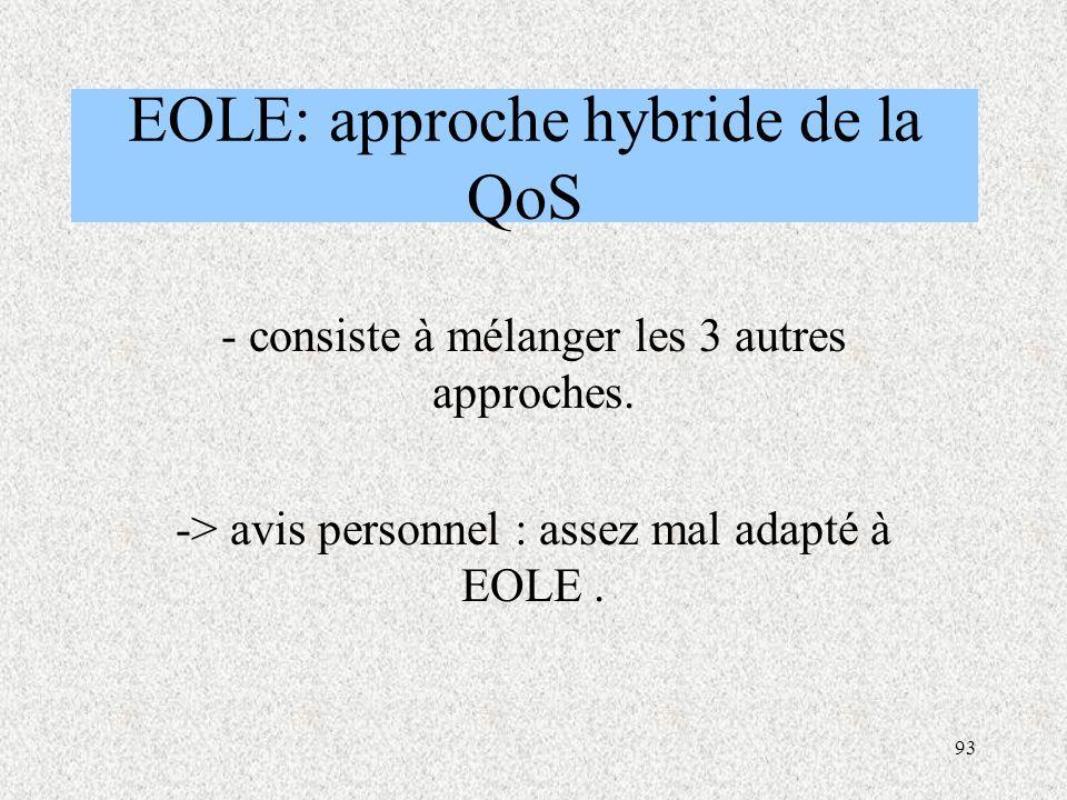 EOLE: approche hybride de la QoS