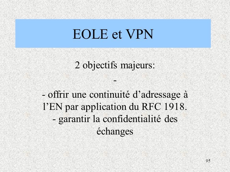 EOLE et VPN 2 objectifs majeurs: -