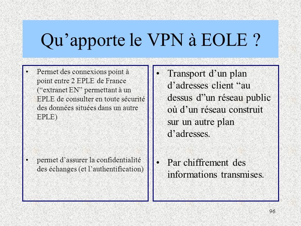 Qu'apporte le VPN à EOLE