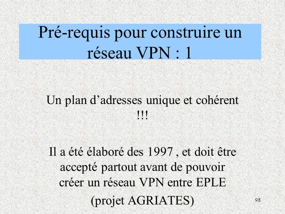 Pré-requis pour construire un réseau VPN : 1