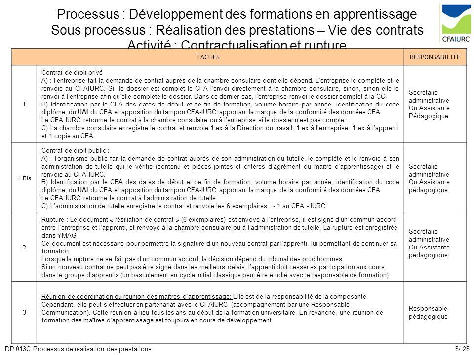 Processus d veloppement des formations en apprentissage for Chambre consulaire apprentissage