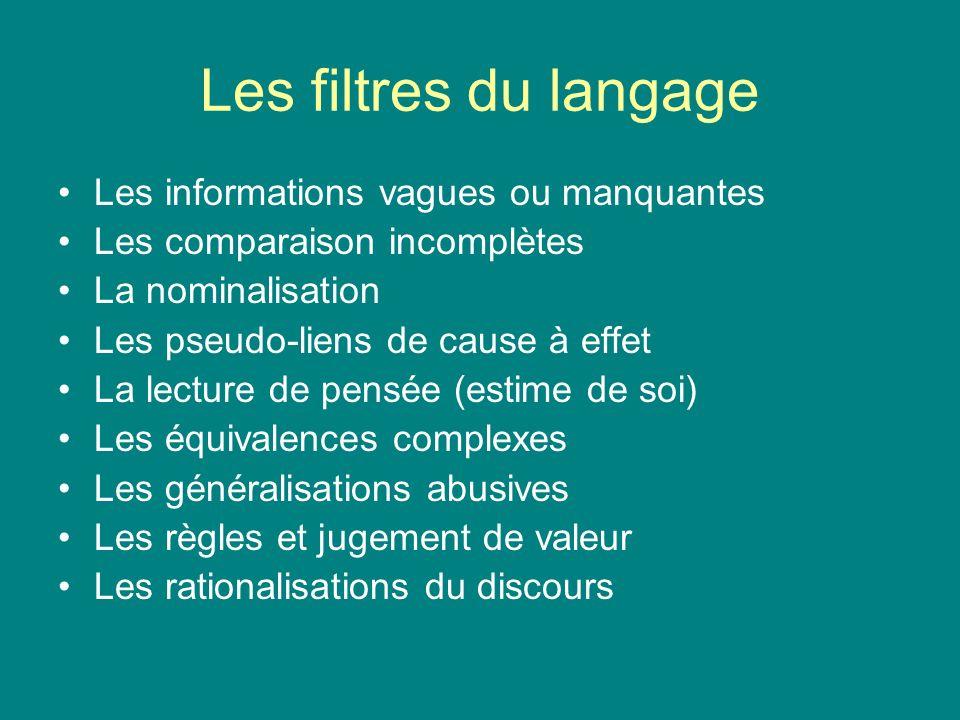 Les filtres du langage Les informations vagues ou manquantes
