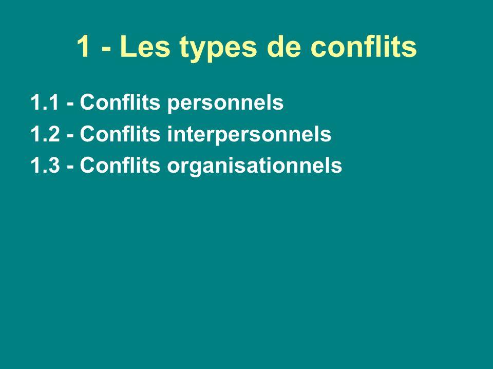 1 - Les types de conflits 1.1 - Conflits personnels