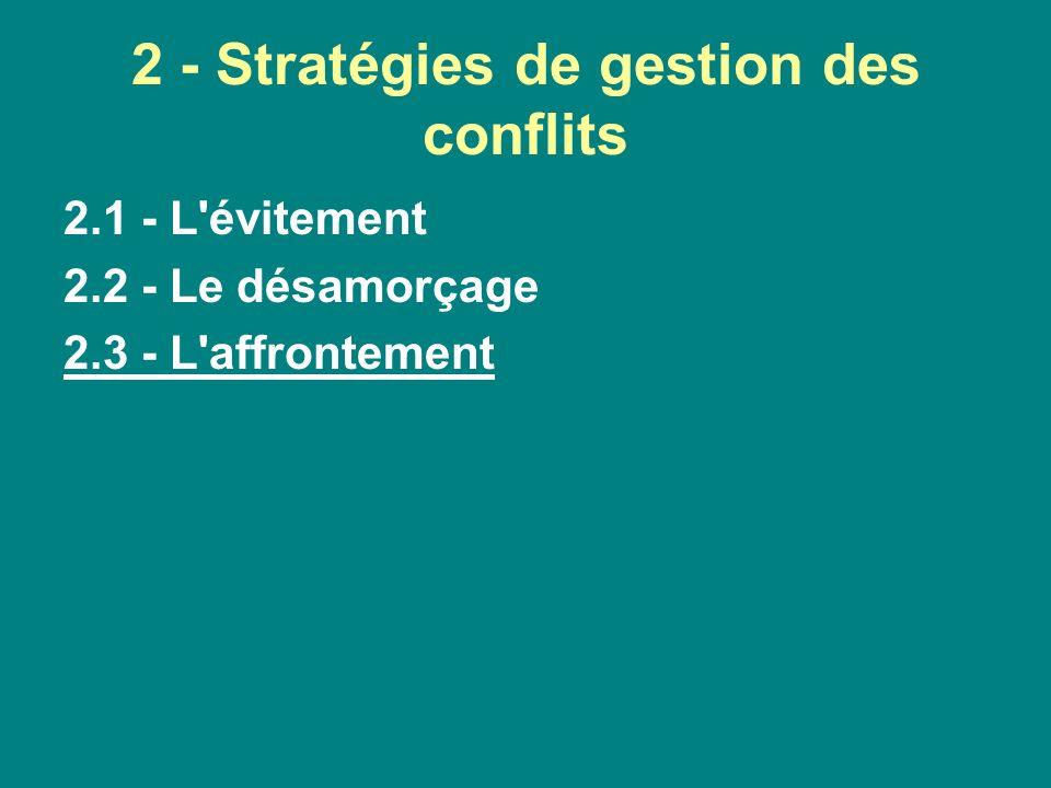 2 - Stratégies de gestion des conflits