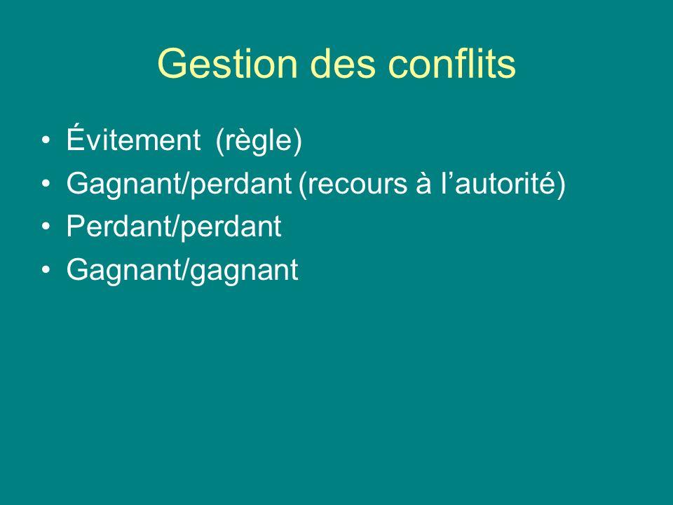 Gestion des conflits Évitement (règle)