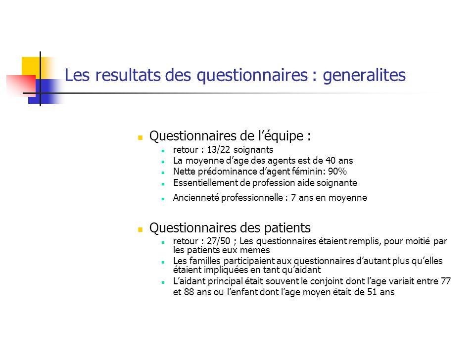 Les resultats des questionnaires : generalites
