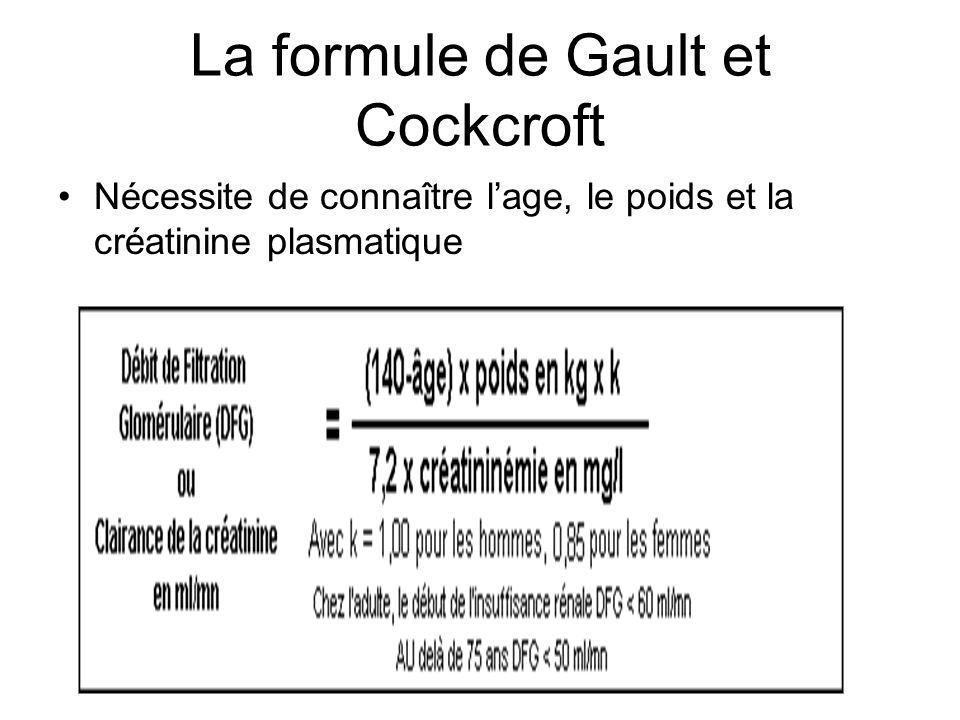 La formule de Gault et Cockcroft