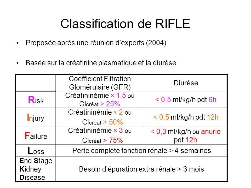 Classification de RIFLE