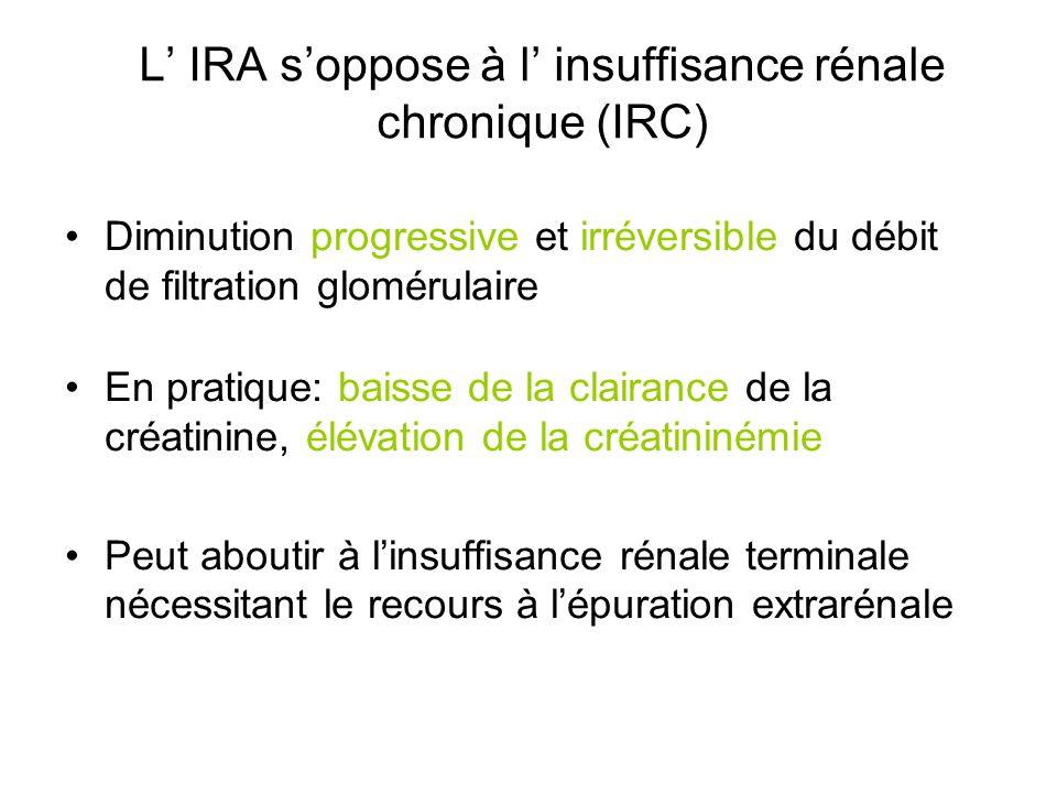 L' IRA s'oppose à l' insuffisance rénale chronique (IRC)
