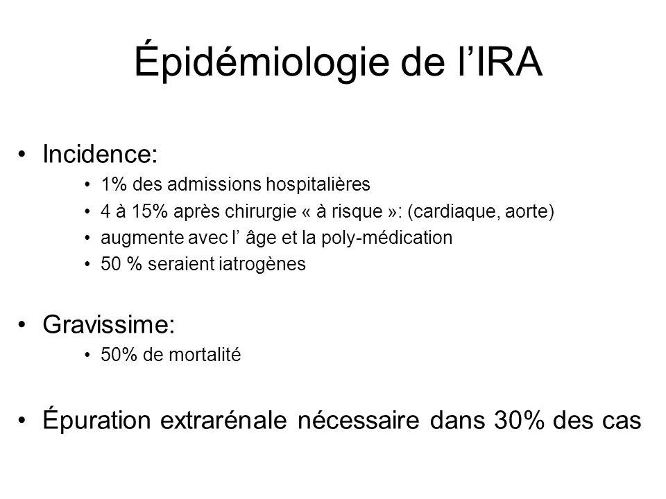 Épidémiologie de l'IRA