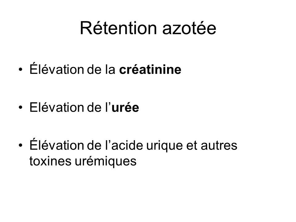 Rétention azotée Élévation de la créatinine Elévation de l'urée