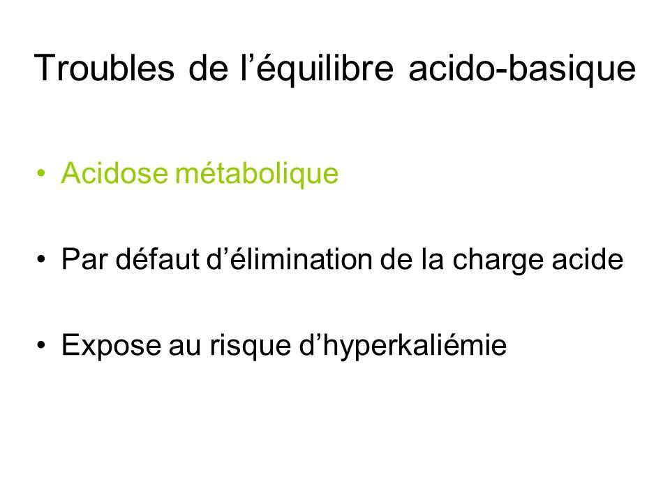 Troubles de l'équilibre acido-basique