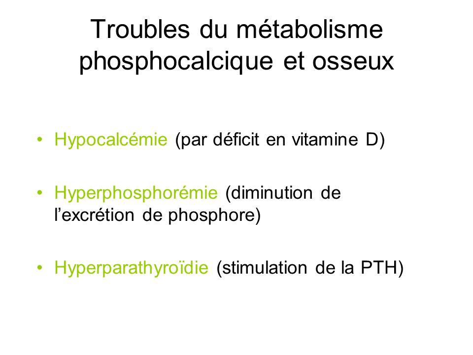 Troubles du métabolisme phosphocalcique et osseux