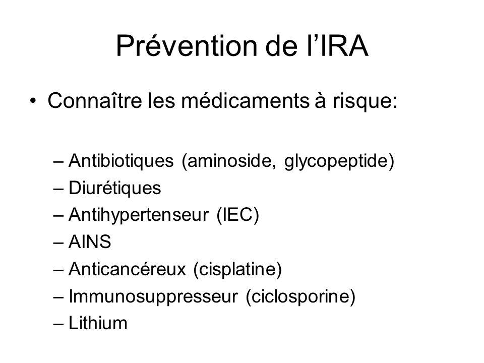 Prévention de l'IRA Connaître les médicaments à risque: