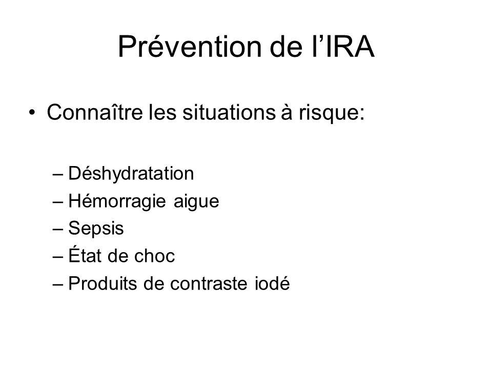 Prévention de l'IRA Connaître les situations à risque: Déshydratation