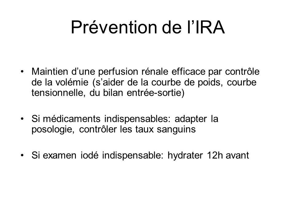 Prévention de l'IRA