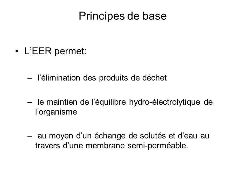 Principes de base L'EER permet: l'élimination des produits de déchet