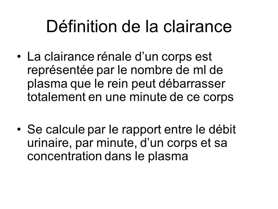 Définition de la clairance