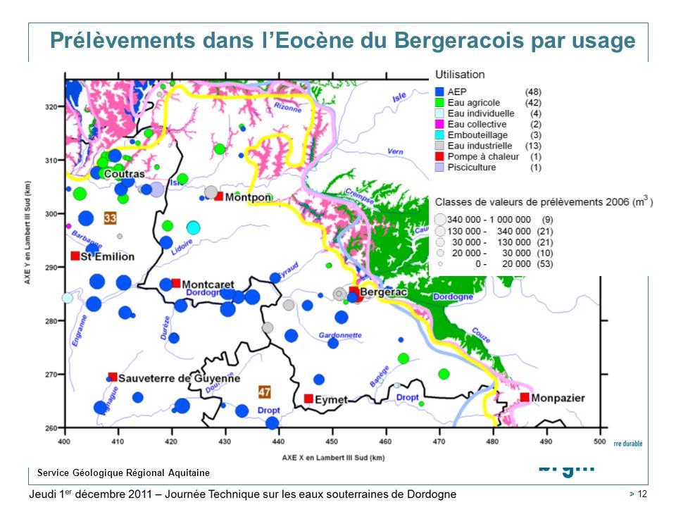 Prélèvements dans l'Eocène du Bergeracois par usage