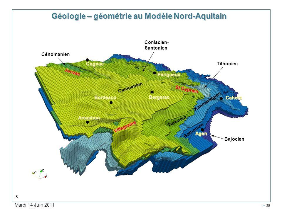 Géologie – géométrie au Modèle Nord-Aquitain