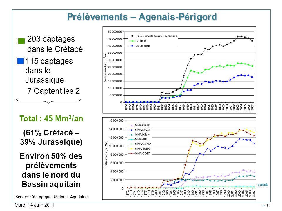 Prélèvements – Agenais-Périgord