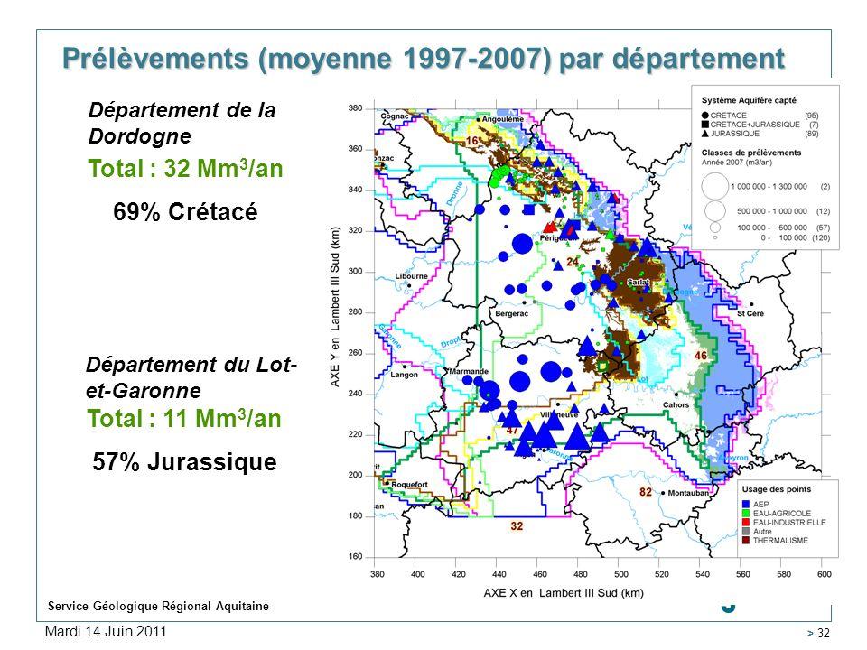 Prélèvements (moyenne 1997-2007) par département