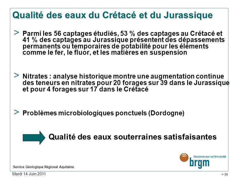 Qualité des eaux du Crétacé et du Jurassique