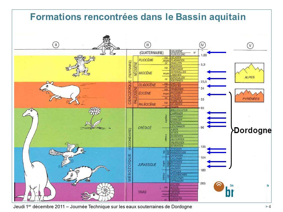 Formations rencontrées dans le Bassin aquitain