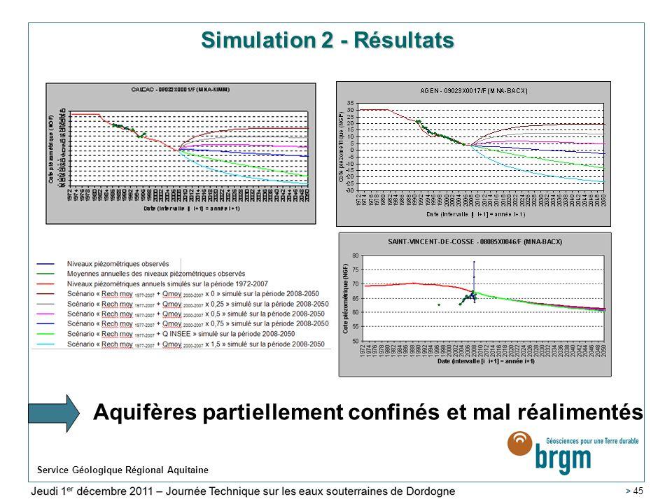 Simulation 2 - Résultats
