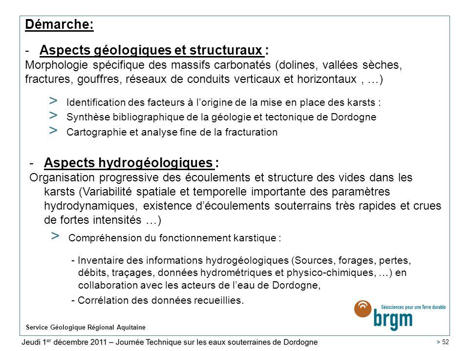 Aspects géologiques et structuraux :