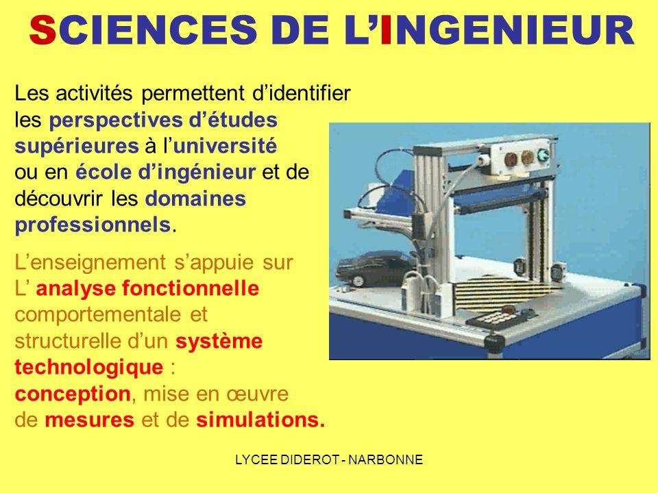 SCIENCES DE L'INGENIEUR