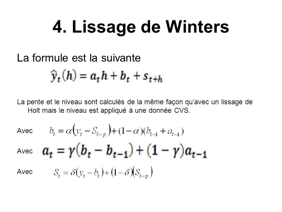 4. Lissage de Winters La formule est la suivante